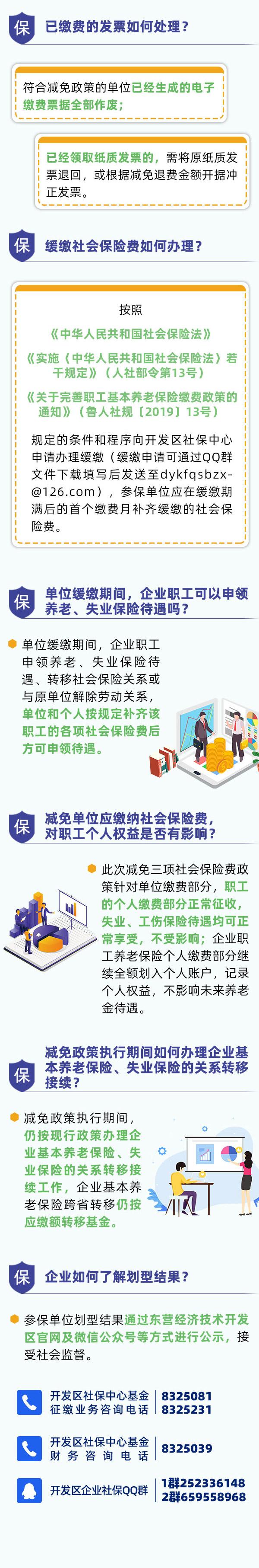 一图读懂 | 东营经济技术开发区阶段性减免企业社会保险费政策问答